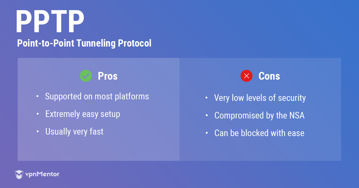 pptp protocol infographic
