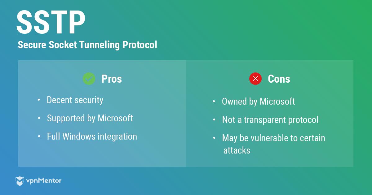 SSTP Protocol infographic