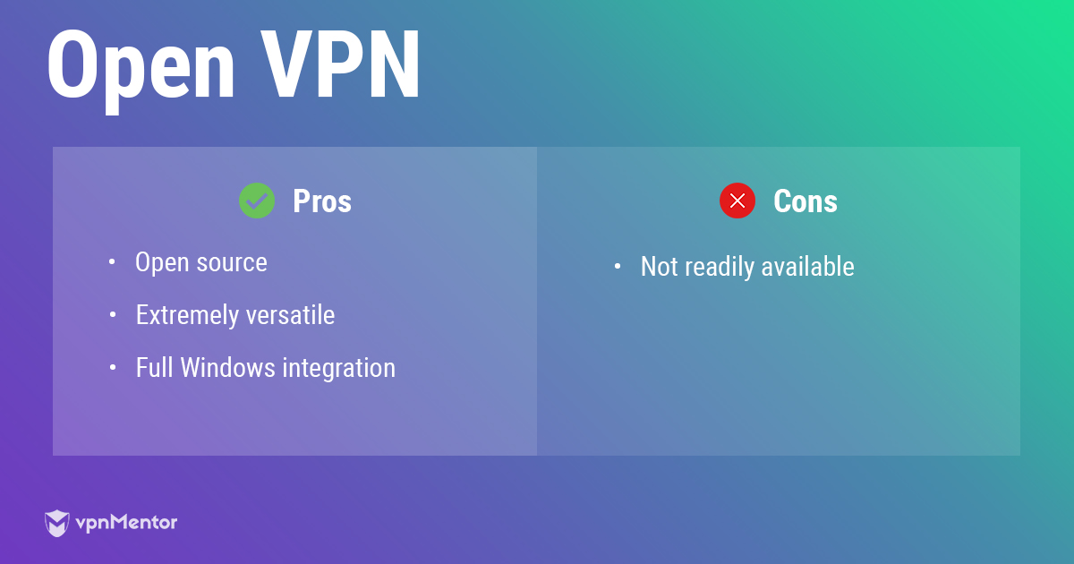 Informations sur le protocole OpenVPN