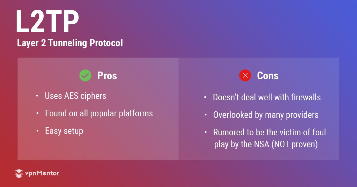 L2TP Protocol infographic