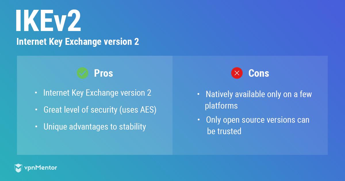 VPN Protocol Comparison: PPTP vs SSTP vs OpenVPN vs L2TP vs IKEv2