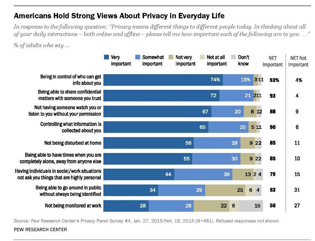 VPN Myths may be causing hesitancy in U.S. Internet customers
