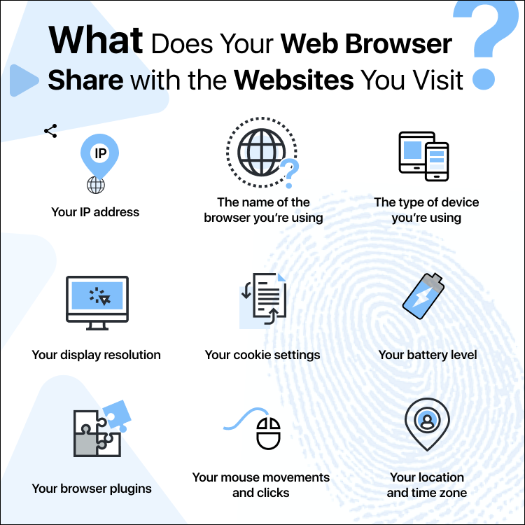 What Information Does Your Web Browser Share