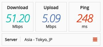 Speed test on an Astrill VPN in Japan