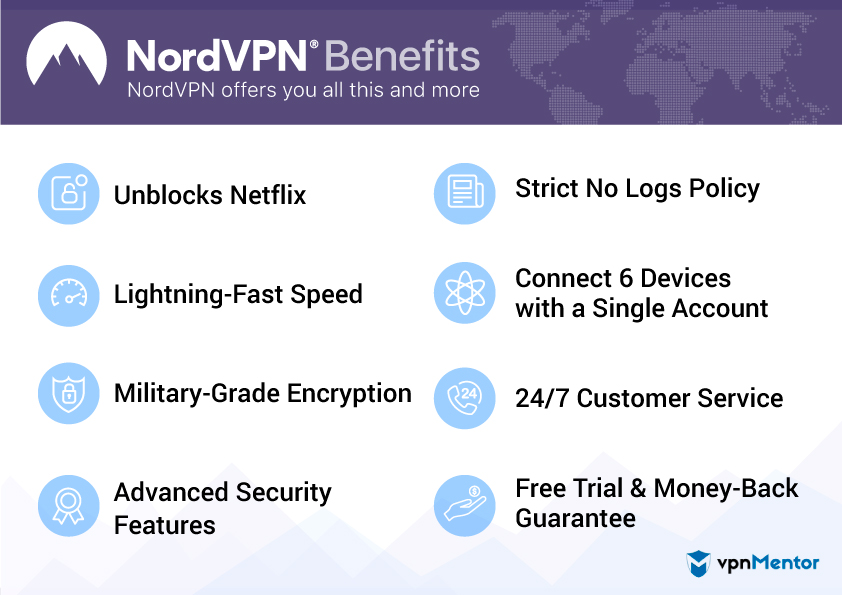 NordVPN Benefits Infographic