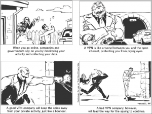 TOPG's comic strip-style description of VPNs (by Dooz)