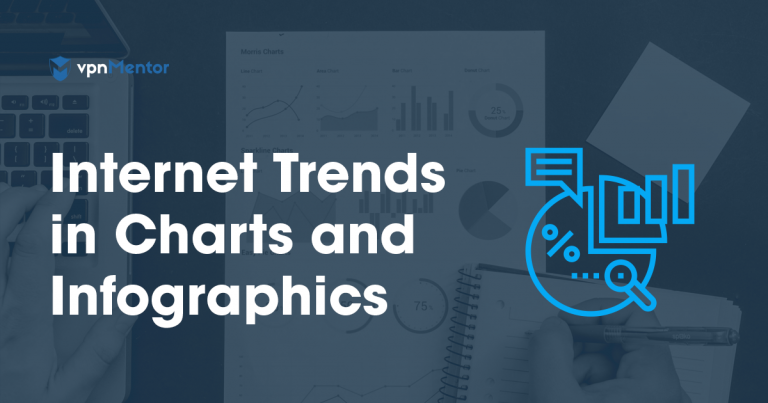 Internet Trends 2019  Stats & Facts in the U S  and Worldwide