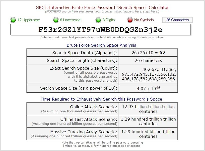 GRC Password