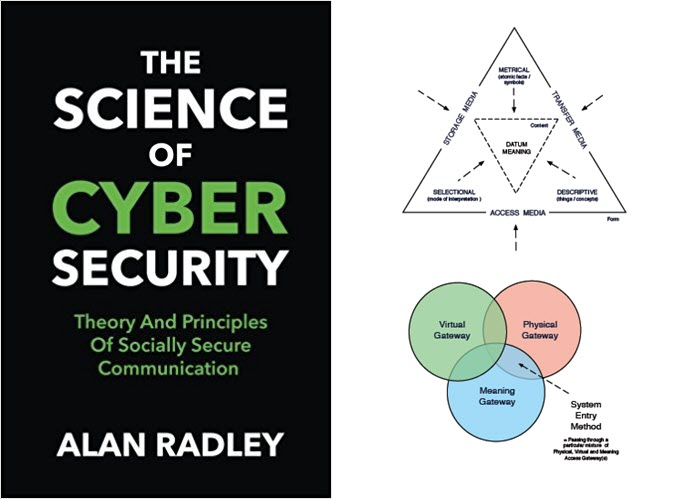 science of cybersecurity by alan ridley
