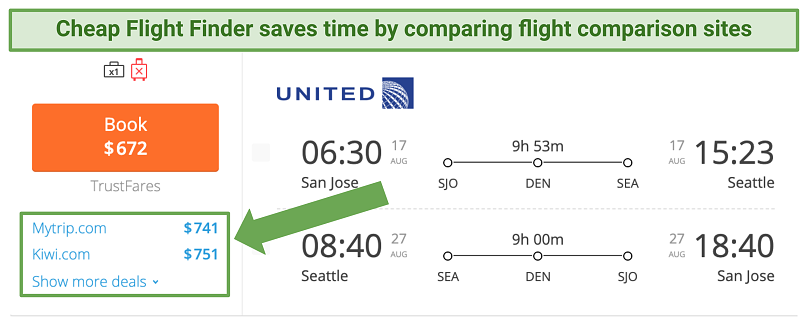 Alt text: Screenshot showing Cheap Flight Finder comparing fares between flight comparison sites, for a trip between San Jose, Costa Rica to Seattle, Washington.