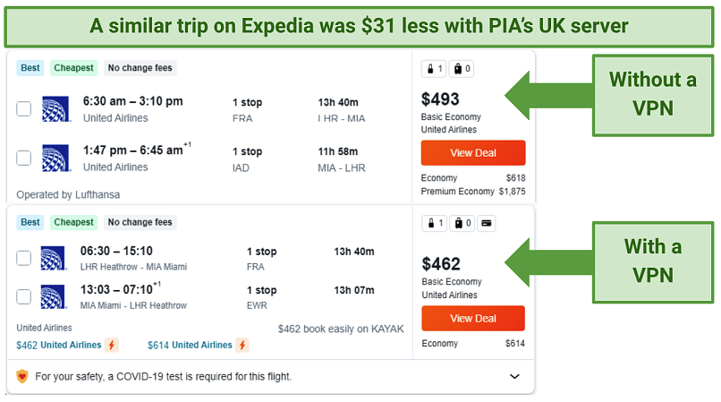 Screenshot showing Expedia flight price comparisons, without a VPN and while connected to Private Internet Access' UK server