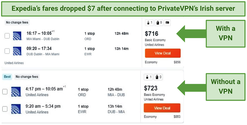 Screenshot showing flight price comparisons on Expedia, without a VPN and while connected to PrivateVPN's Irish server