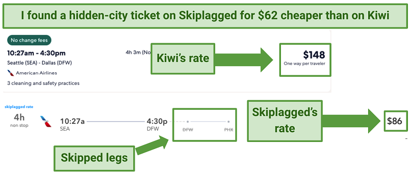 Screenshot showing comparison in fares between using Kiwi and Skiplagged's hidden city booking ploy