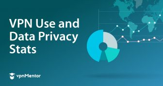 VPN Use and Data Privacy Stats for 2020