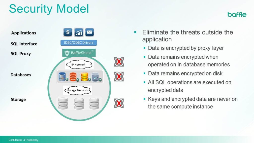 baffle security model