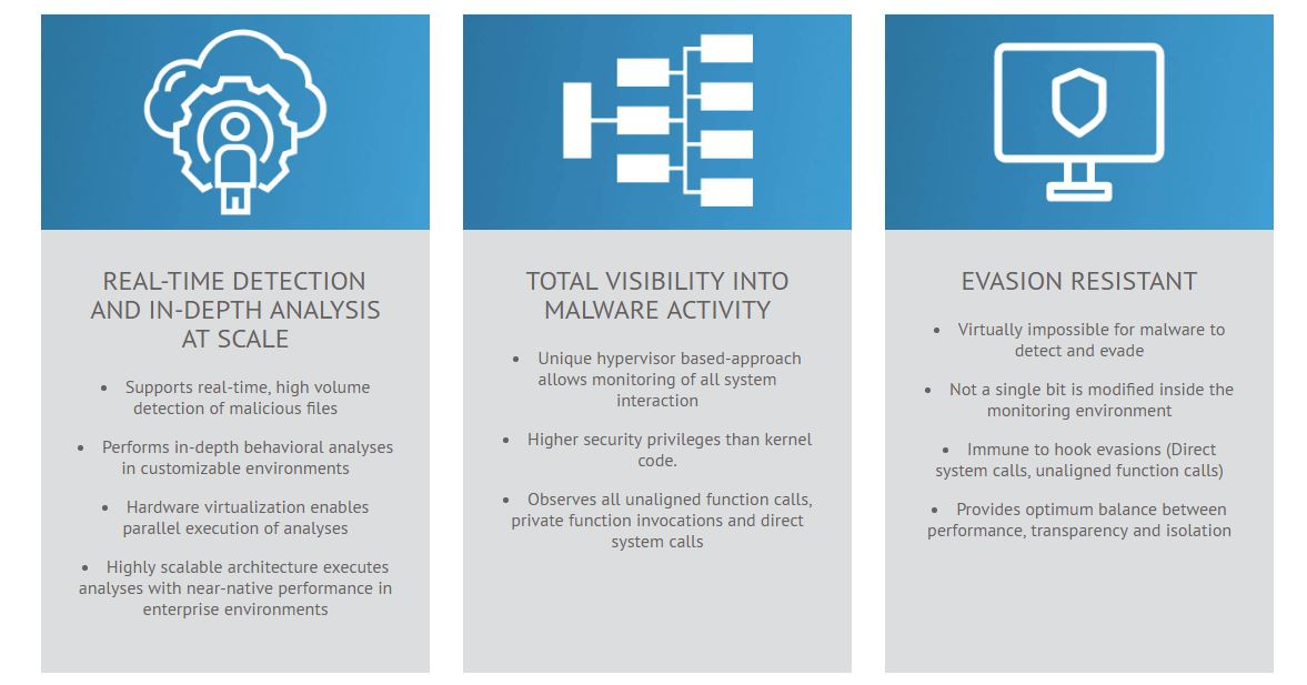 Vmray features