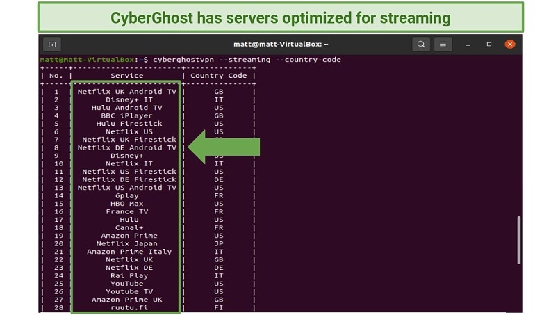 Screenshot of optimized streaming servers list on CyberGhost's Linux CLI