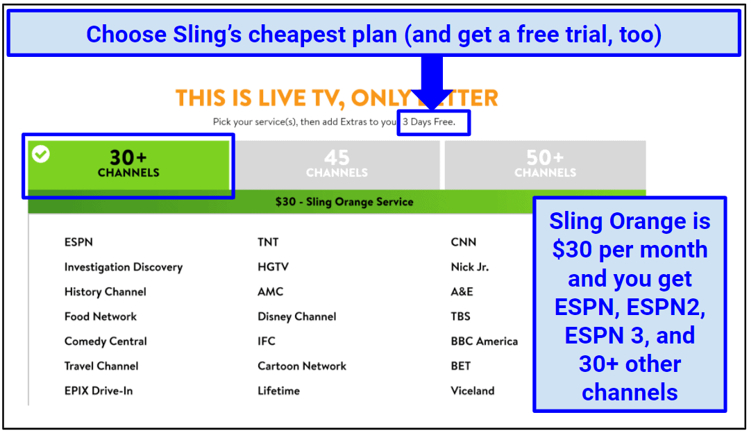 Screenshot showing the list of channels on Sling TV