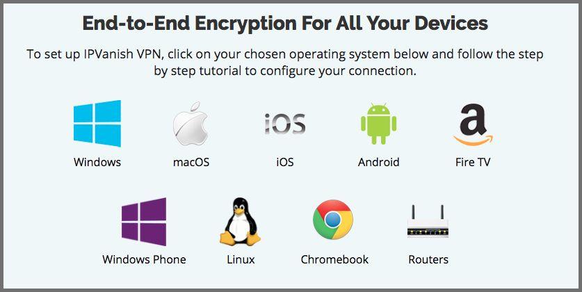 Screenshot of IPVanish's compatible devices