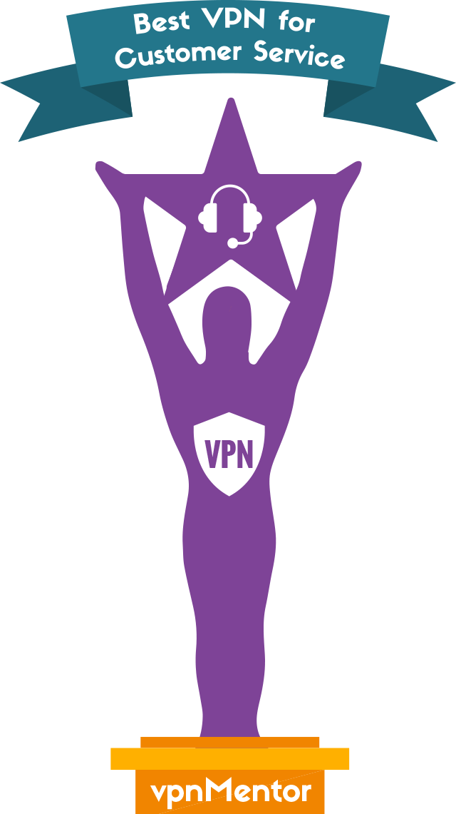 Best VPN for Customer Service