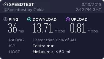 Speed test performed before connecting to ActiVPN.