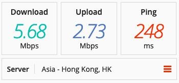 Speed test on a TorGuard server in Asia