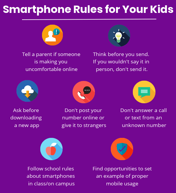 Smartphone rules for kids