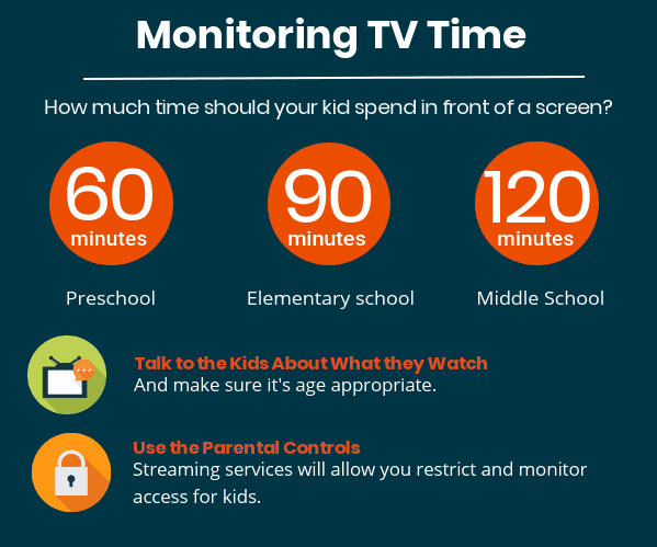 Monitoring kids' TV and screen time