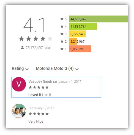 Facebook Google Play Rating
