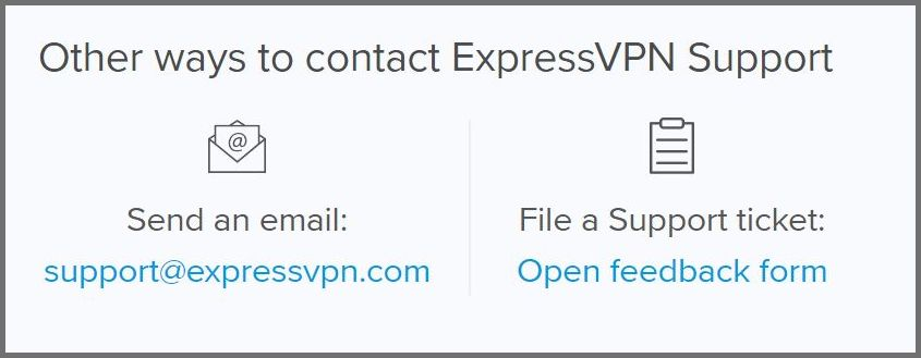 We Tried ExpressVPN's Customer Service – This is What We Learned