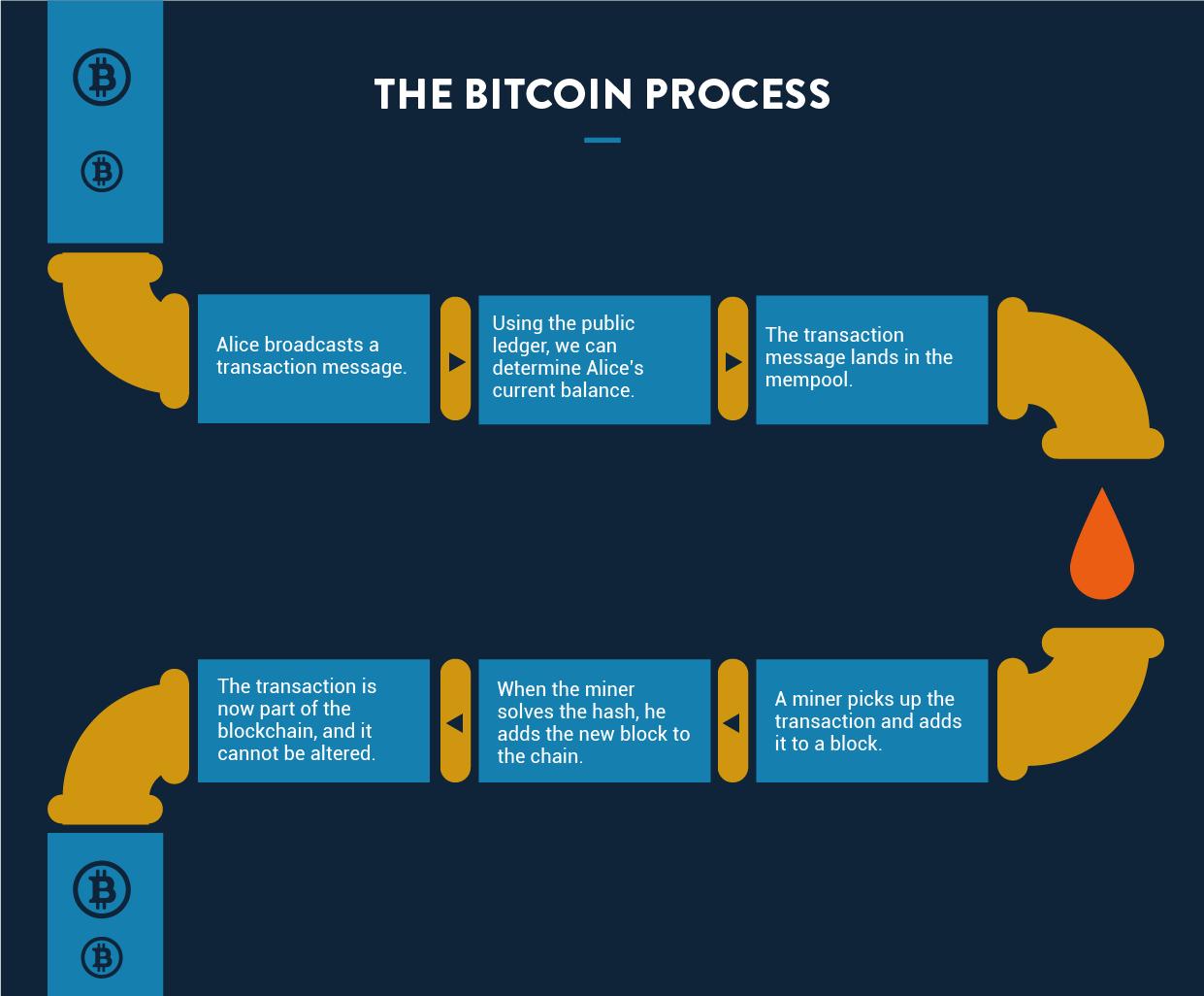 bitcoin trading ltd sti bitcoinul ecdsa
