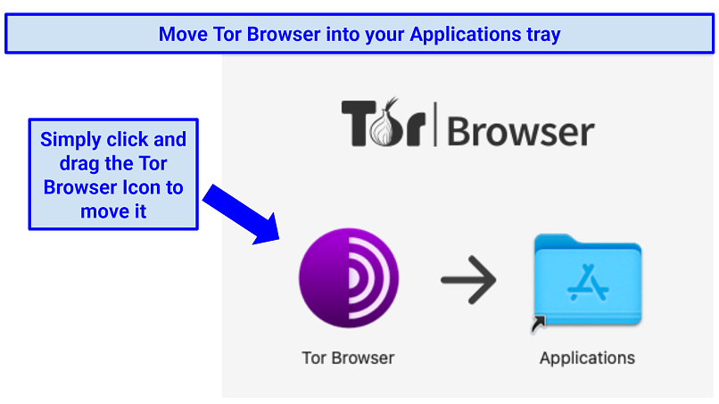 Screenshot showing how to install Tor on Mac OS by dragging the Tor Browser icon to the Applications folder