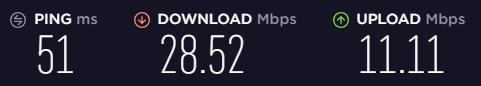 Speed test on an AVG UK P2P server