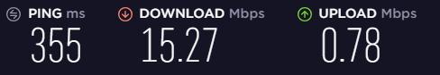 Speed test results for an AVG server in Australia