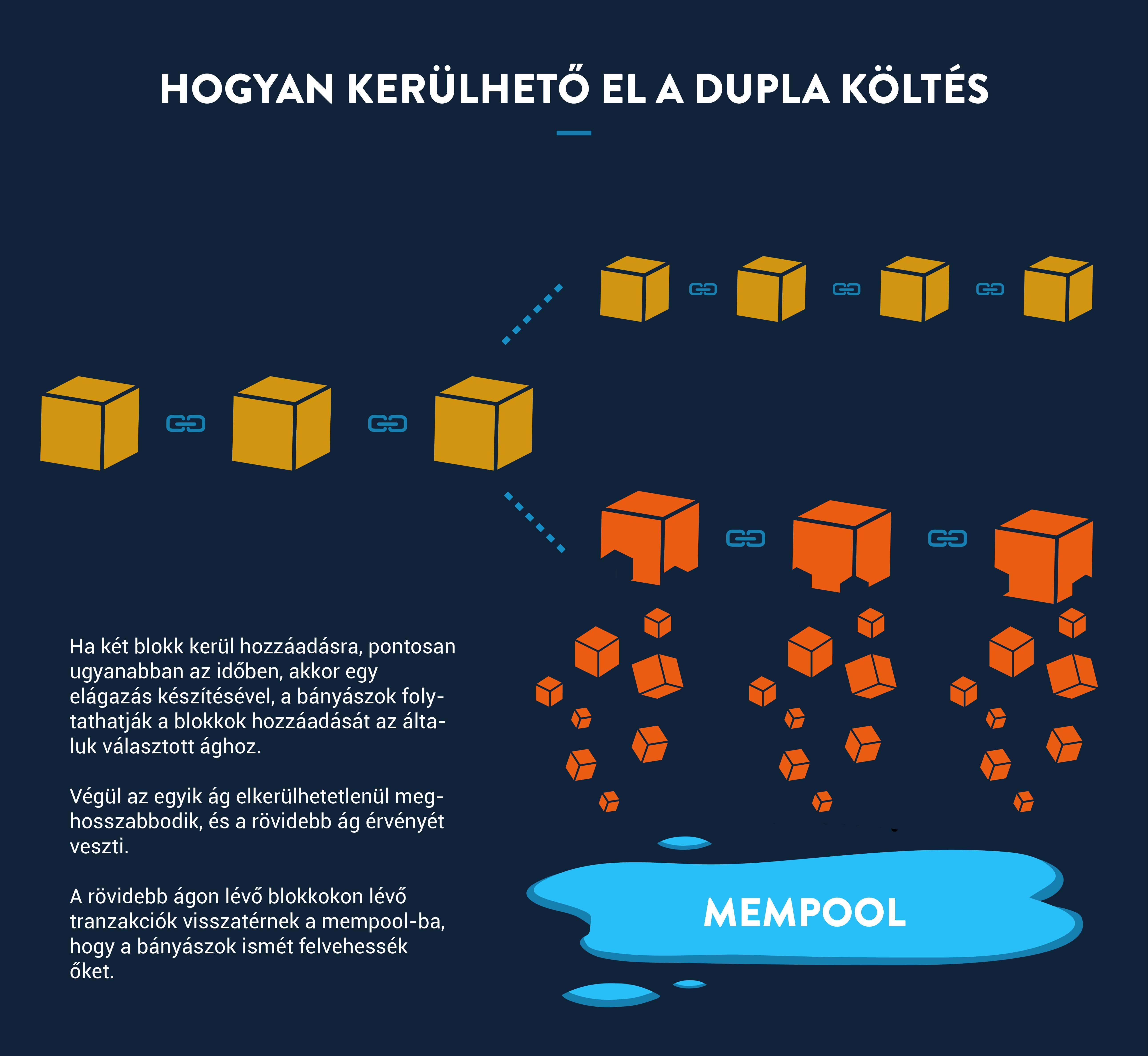 bitcoin használata a pénz nemzetközileg történő átviteléhez)