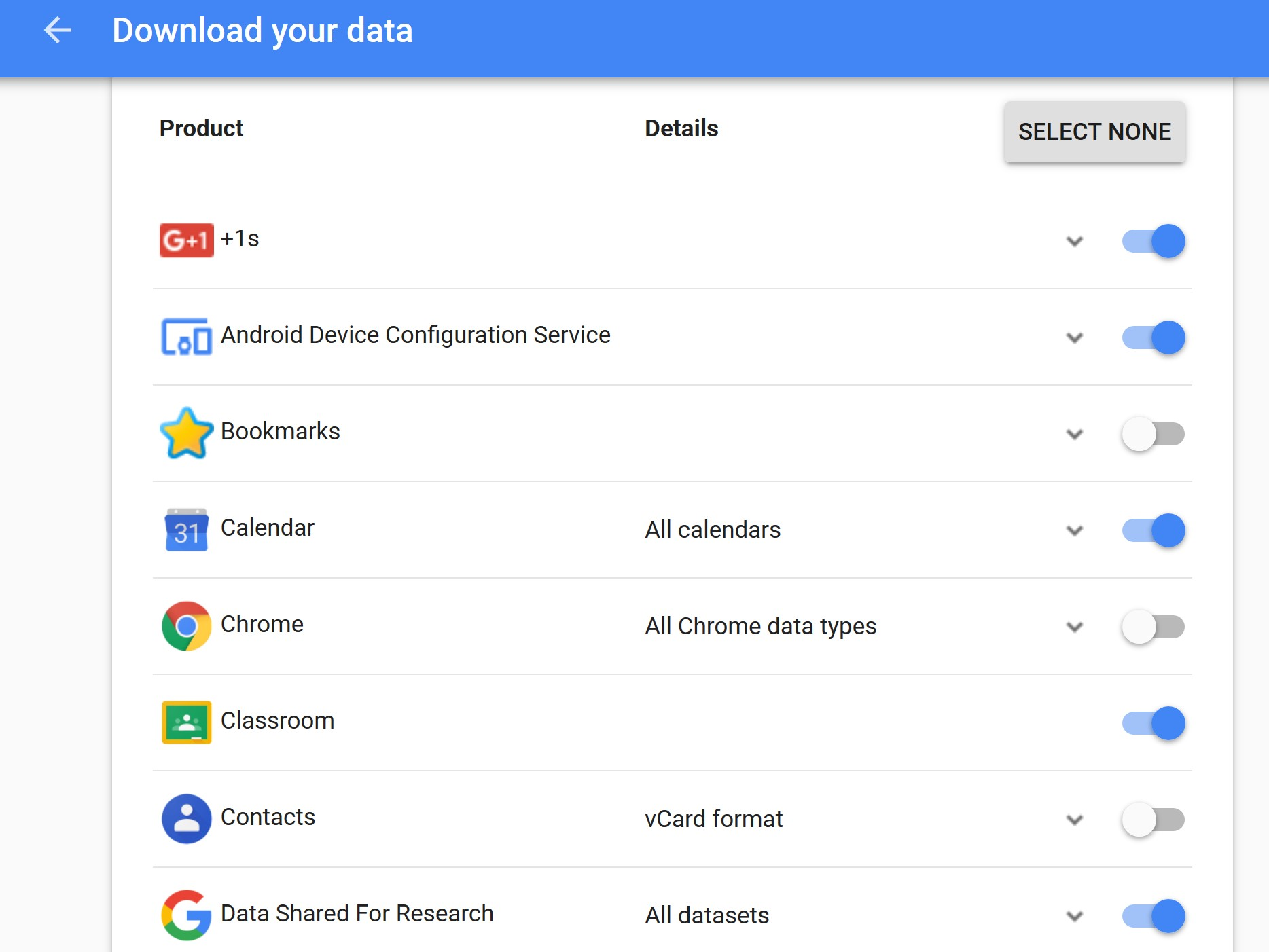 what does google knows about you (3)