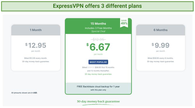 Screenshot of the plans that ExpressVPN offers