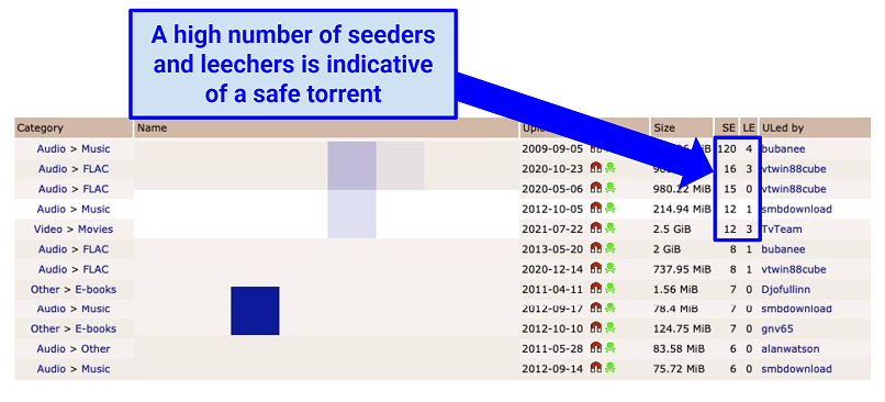 Graphic showing a seeder and leecher number of ntorrent