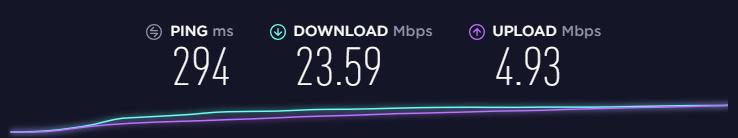 ExpressVPN US Speed