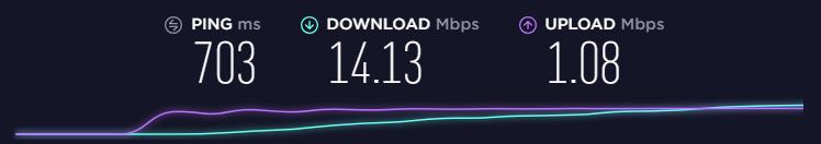 ExpressVPN Australian Speeds