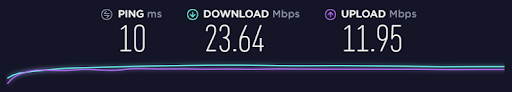 Connection speed when connected to ExpressVPN.
