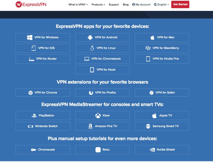 ExpressVPN's Supported Platforms