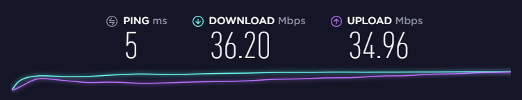 Connection speed without a VPN.