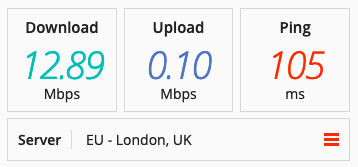 A speed test performed on a CloudVPN server in the UK.
