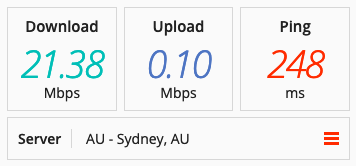 Speed test performed on a CloudVPN server in Australia.