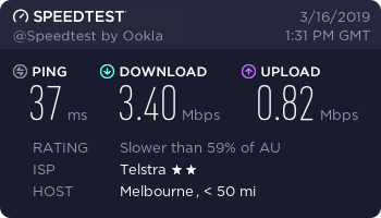 Speed test performed before connecting to Connecto VPN.