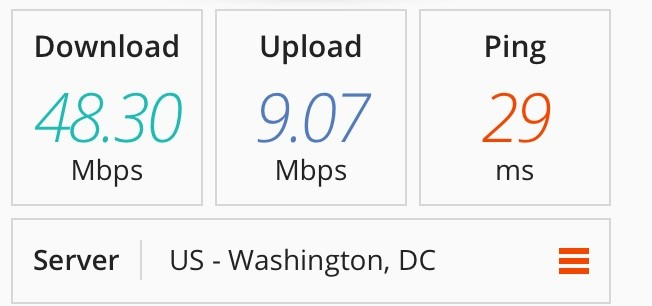 Speed test on an InvinciBull server in the US.