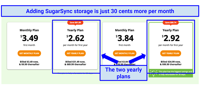 IPVanish's website displaying its subscription plans, with two monthly plans and two yearly plans