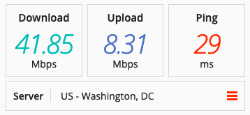 Speed test on a PizzaVPN server in the US.