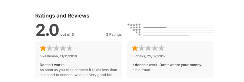 A screenshot of Anonymous VPN's Mac app reviews